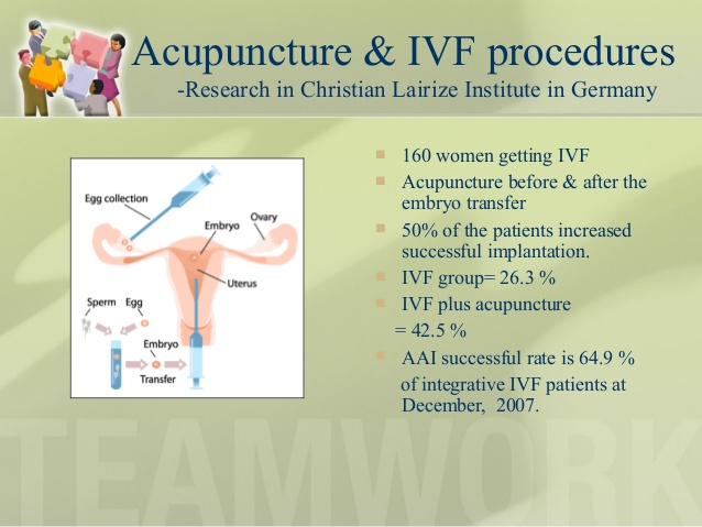 acupuncture pregnancy